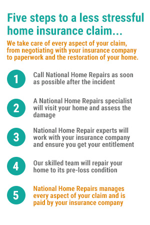 Five steps to less stress on your home insurance claim