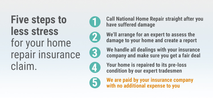 National Home Repairs