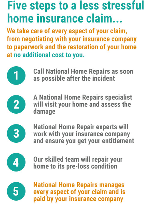 Filing an accidental damage insurance claim is simple with National Home Repairs